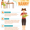 Things to Look for When Hiring a Live-In Nanny